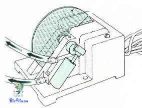 Compressor de pistões eram usados para a oxigenação