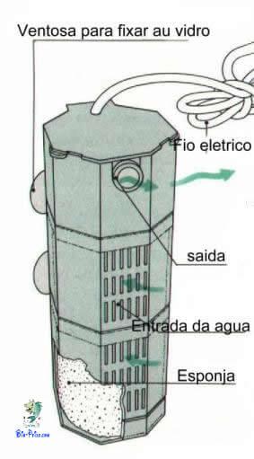filtro interior para aquario